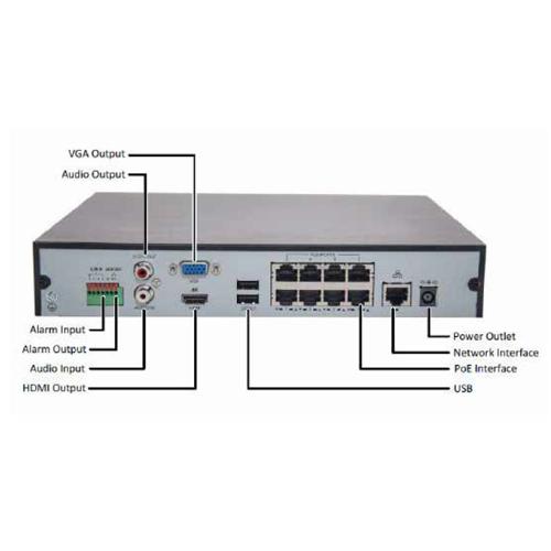 2MN-8008-P NVR Rear Panel