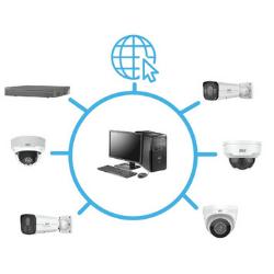 IP System